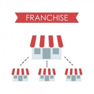 Esquema representativo do sistema de Franchise, com esta palavra inscrita e ligações entre as lojas